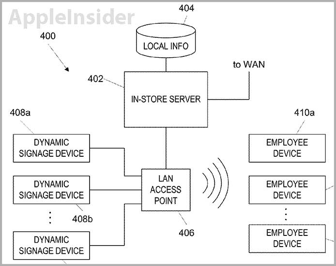 apple invents centralized apple store floor plan