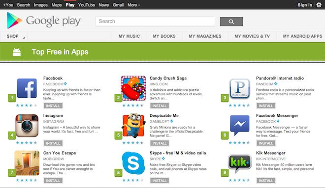 most famous android apps