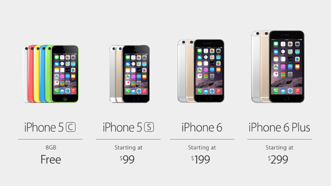 iPhones 2014