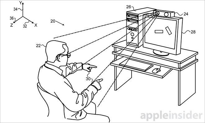 Apple si patentoval uživatelské rozhraní pro 3D gesta pro ovládání Apple TV i Macu