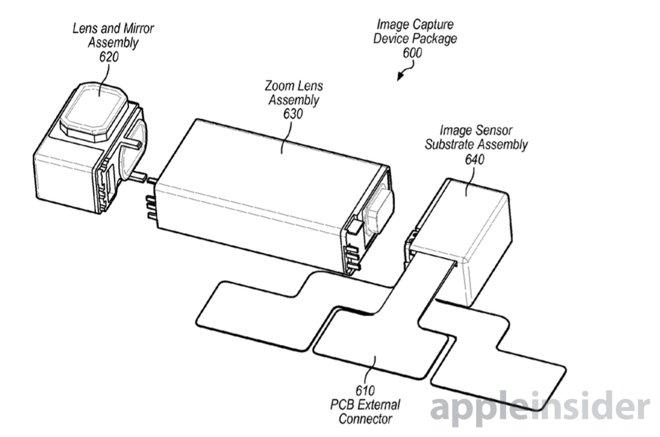 Apple patent dokonalého mobilního fotoaparátu pro iPhone, iPad a iPod touch