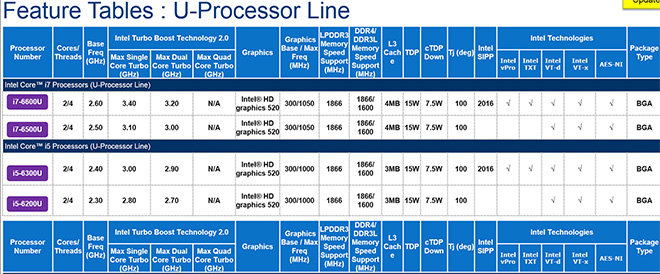 how to choose a cpu 2017