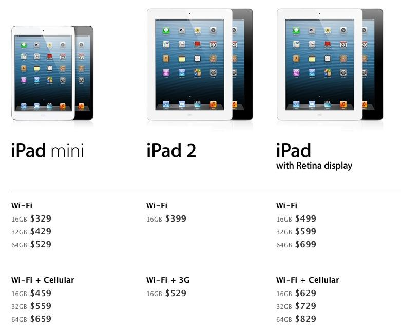 How Apple made the iPad mini 23% thinner and 53% lighter