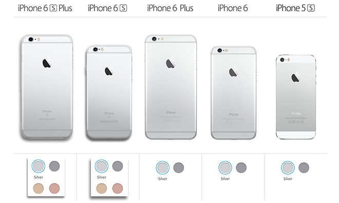 size of the iphone 6 everything you need to before preordering apple s 7876
